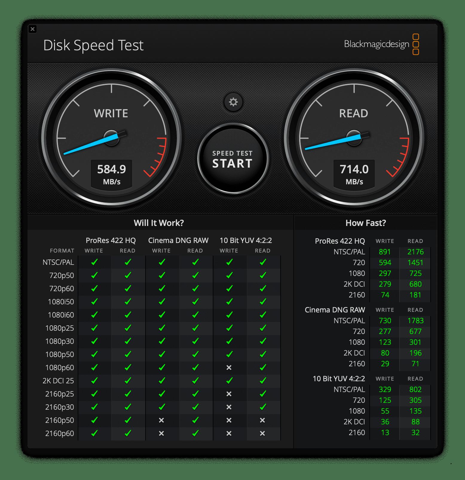 Les performances de débit du SSD interne du MacBook Pro 15 pouces